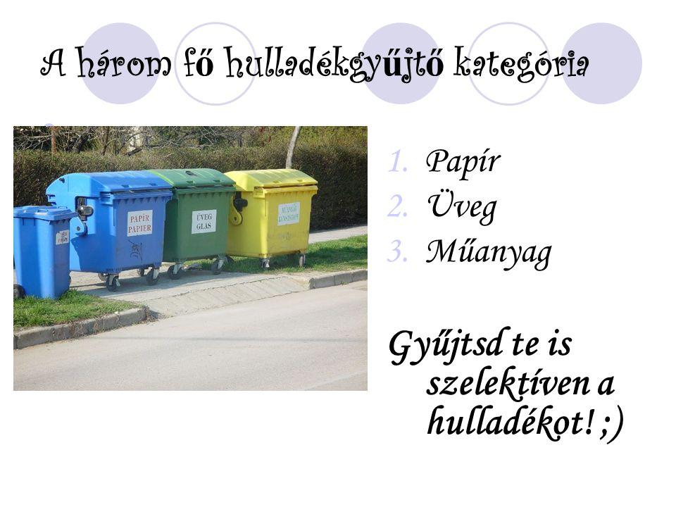A három fő hulladékgyűjtő kategória