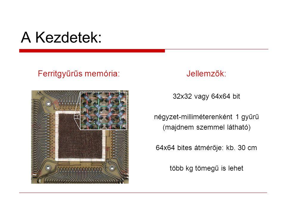 A Kezdetek: Ferritgyűrűs memória: Jellemzők: 32x32 vagy 64x64 bit
