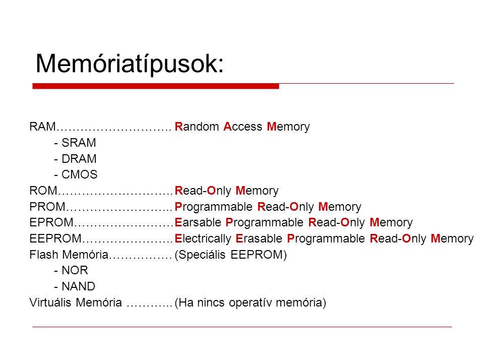Memóriatípusok: RAM……………………….. Random Access Memory - SRAM - DRAM