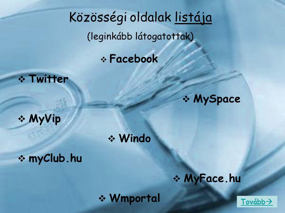 Közösségi oldalak listája