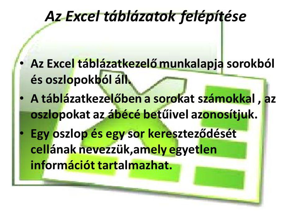 Az Excel táblázatok felépítése