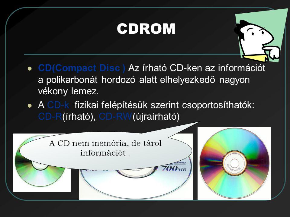 A CD nem memória, de tárol információt .