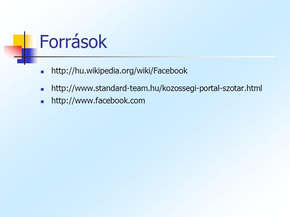 Források http://hu.wikipedia.org/wiki/Facebook