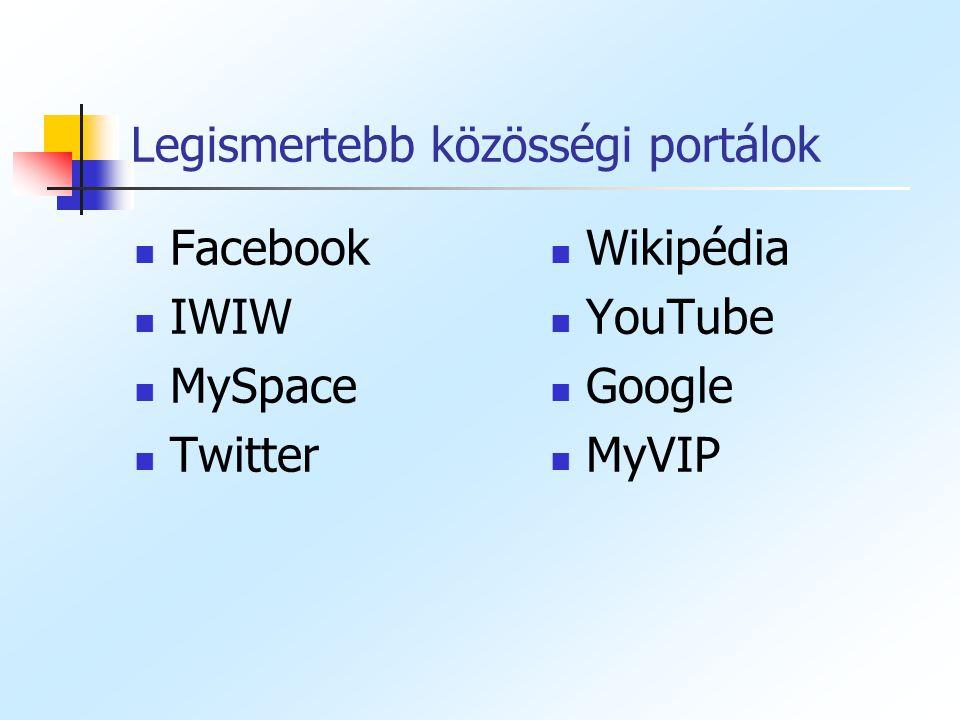 Legismertebb közösségi portálok