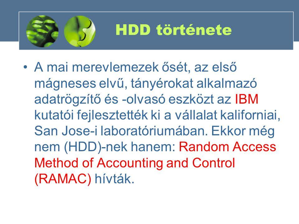 HDD története