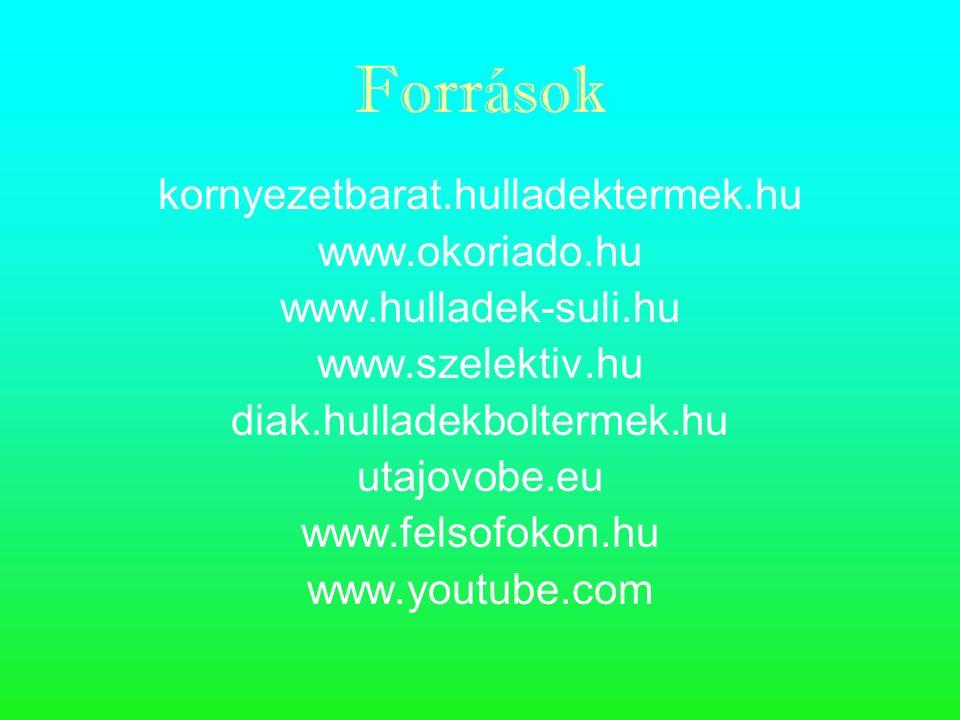 Források kornyezetbarat.hulladektermek.hu www.okoriado.hu