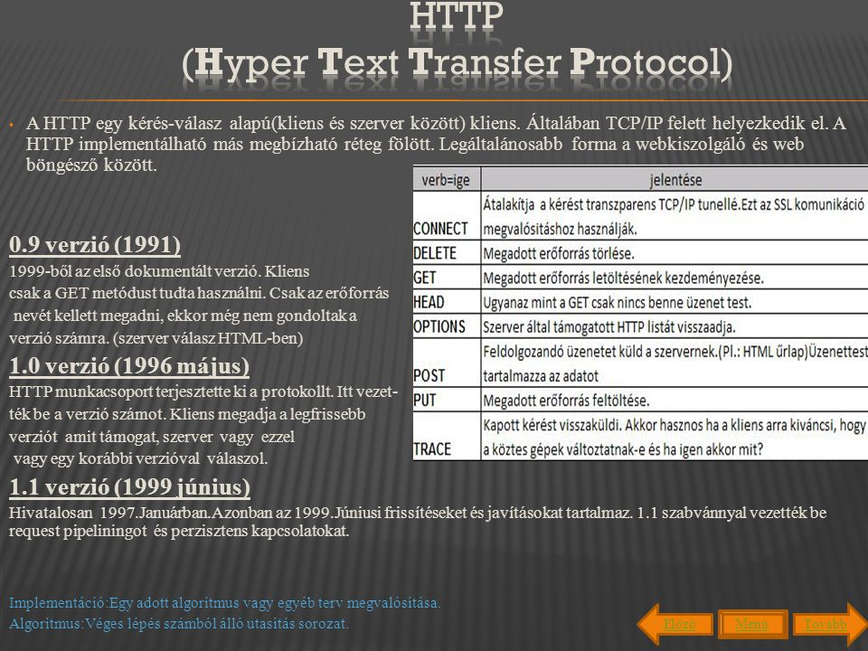 HTTP (Hyper Text Transfer Protocol)