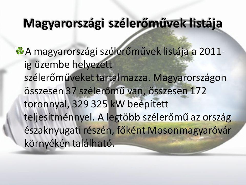 Magyarországi szélerőművek listája