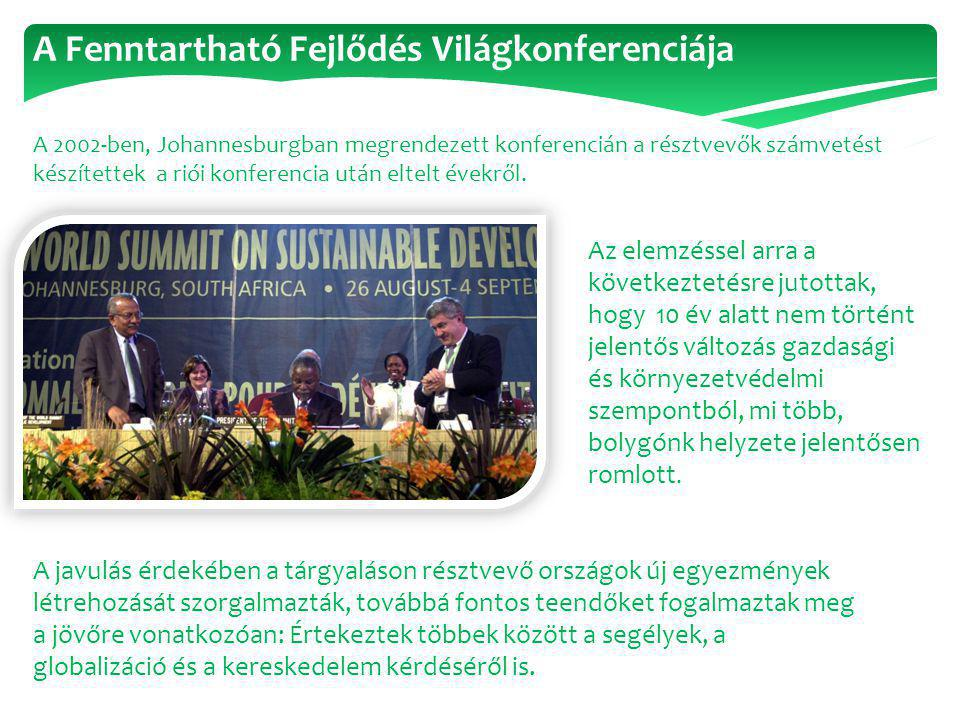 A Fenntartható Fejlődés Világkonferenciája