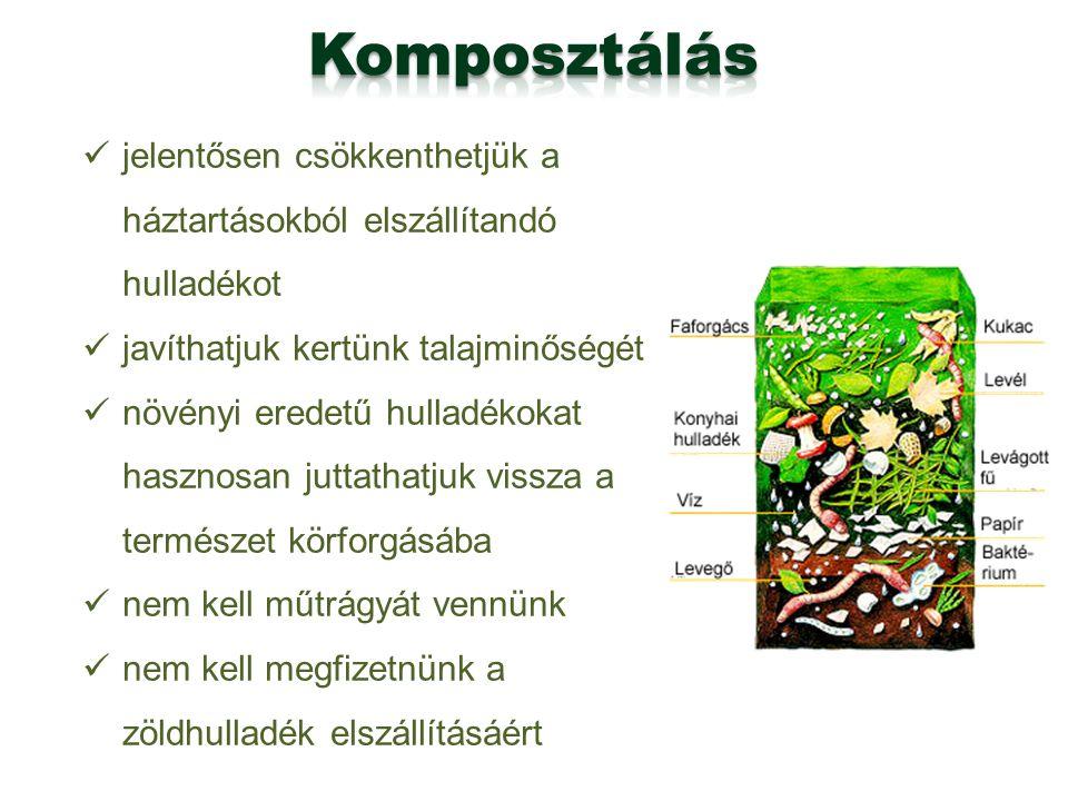Komposztálás jelentősen csökkenthetjük a háztartásokból elszállítandó hulladékot. javíthatjuk kertünk talajminőségét.