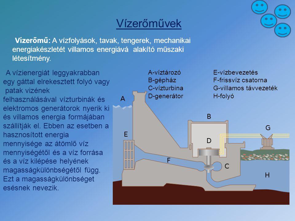 Vízerőművek Vízerőmű: A vízfolyások, tavak, tengerek, mechanikai energiakészletét villamos energiává alakító műszaki létesítmény.