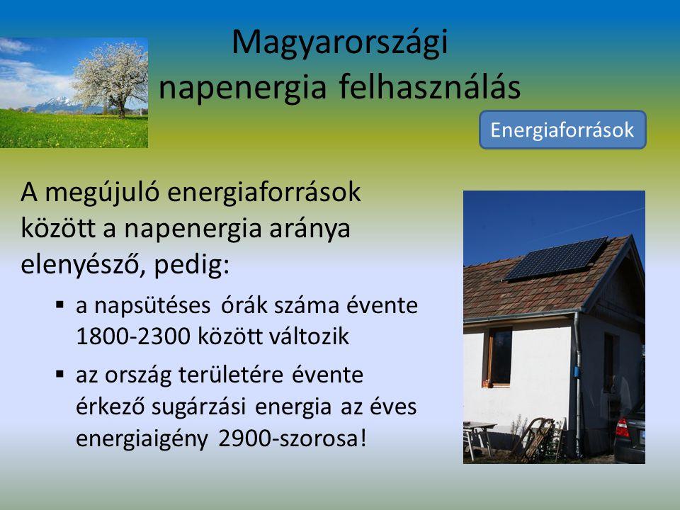 Magyarországi napenergia felhasználás