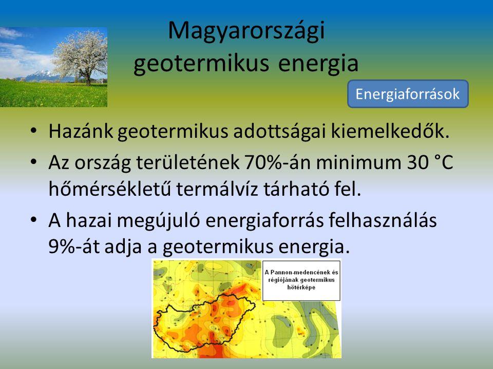 Magyarországi geotermikus energia