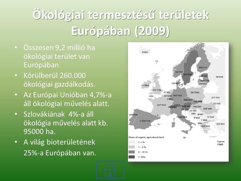 Ökológiai termesztésű területek Európában (2009)