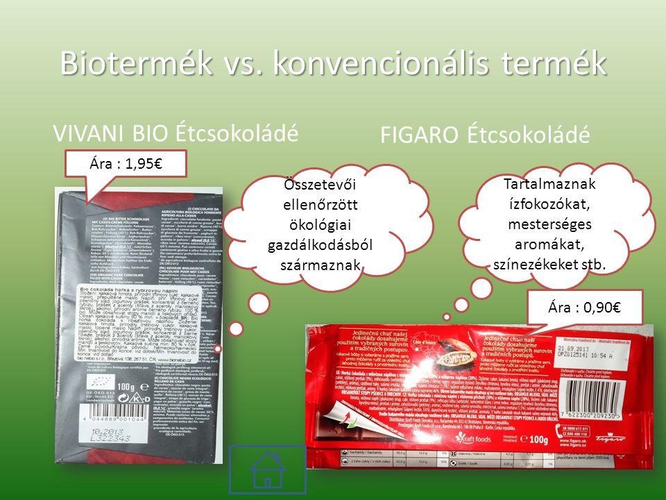 Biotermék vs. konvencionális termék