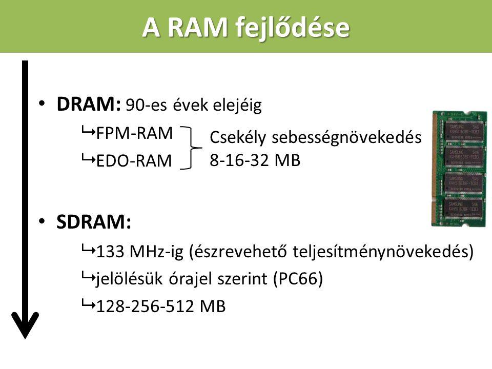 A RAM fejlődése DRAM: 90-es évek elejéig SDRAM: FPM-RAM EDO-RAM