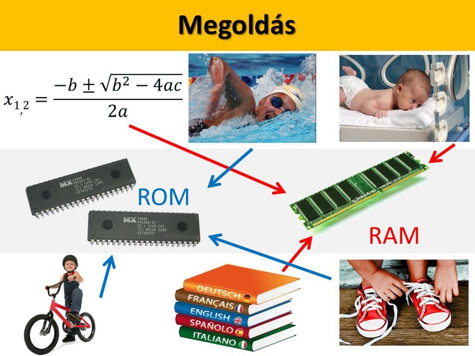 Párosítsd! Megoldás ROM RAM
