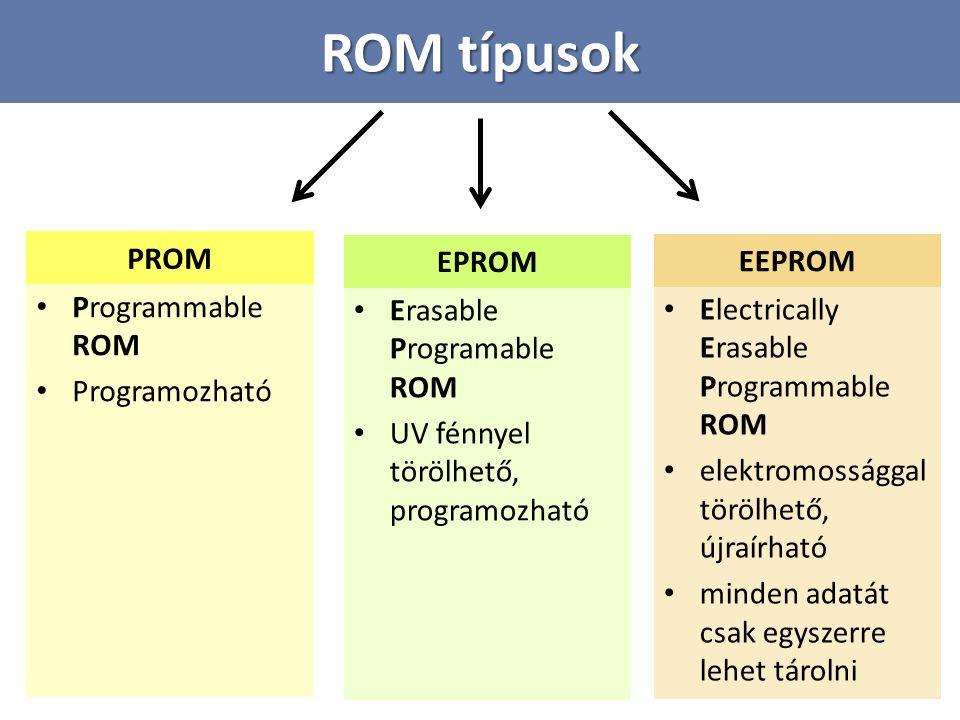 ROM típusok PROM EPROM EEPROM Programmable ROM