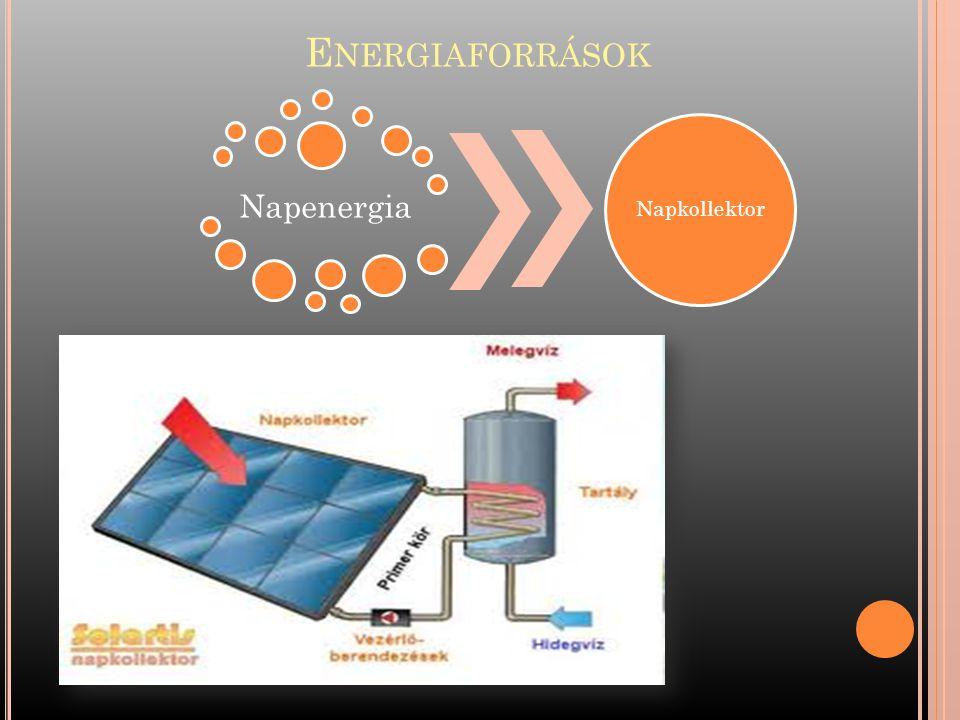 Energiaforrások Napenergia Napkollektor