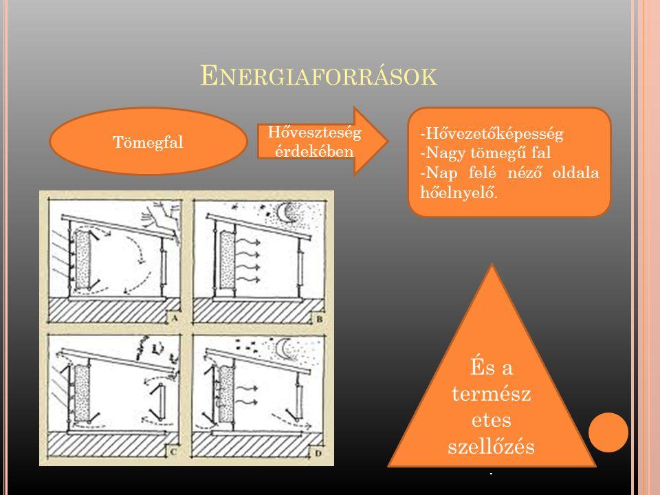 Energiaforrások És a természetes szellőzés. Hőveszteség érdekében