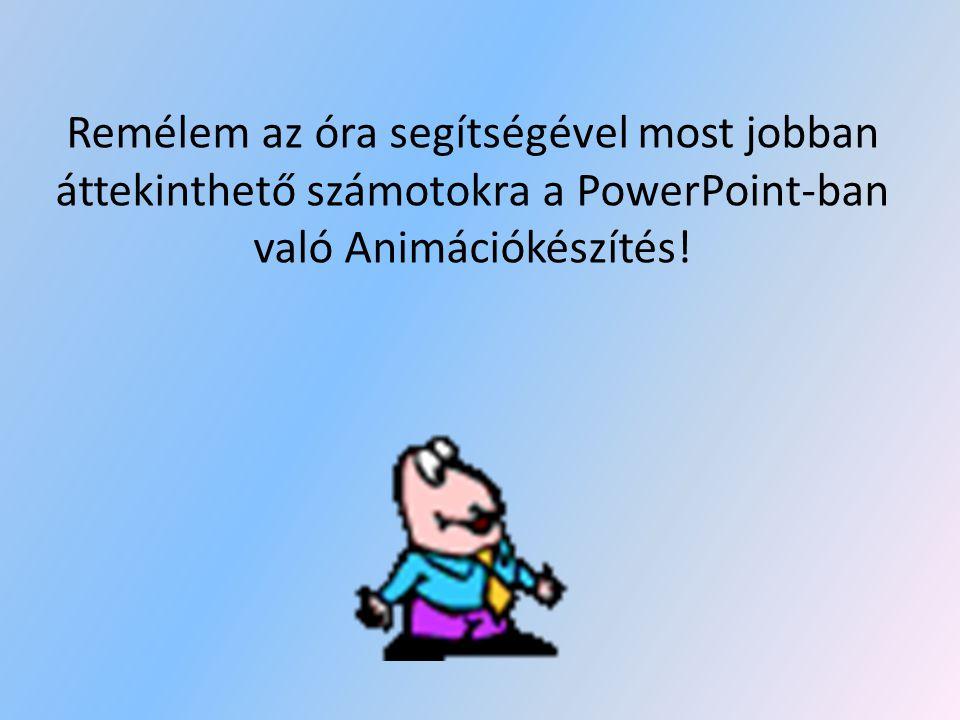 Remélem az óra segítségével most jobban áttekinthető számotokra a PowerPoint-ban való Animációkészítés!