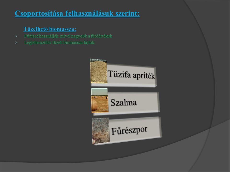 Tüzifa apríték Szalma Fűrészpor Csoportosítása felhasználásuk szerint: