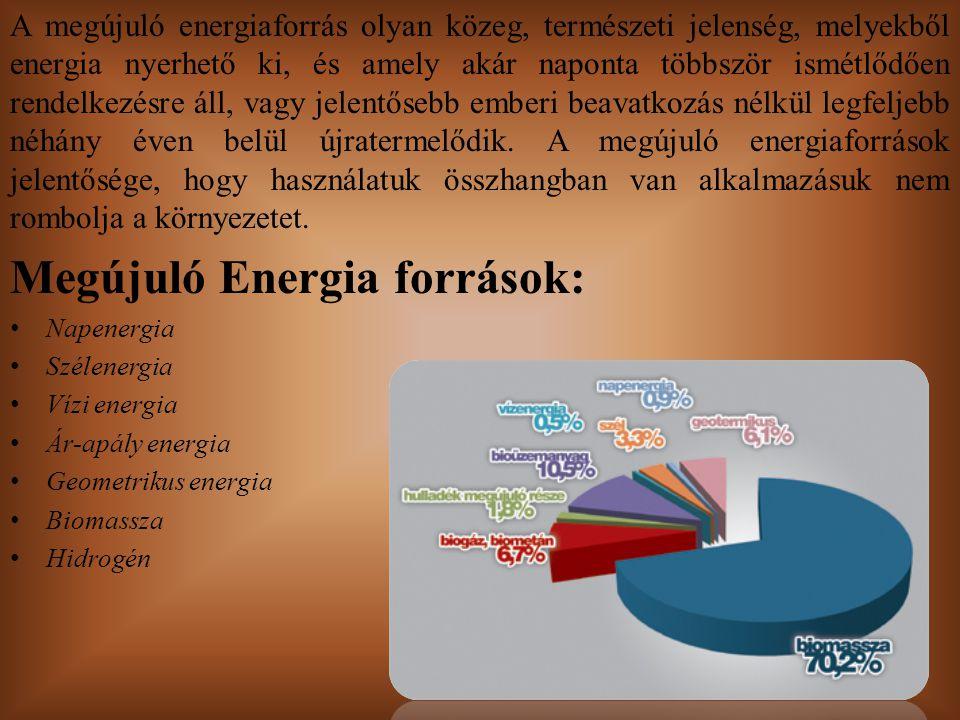 Megújuló Energia források: