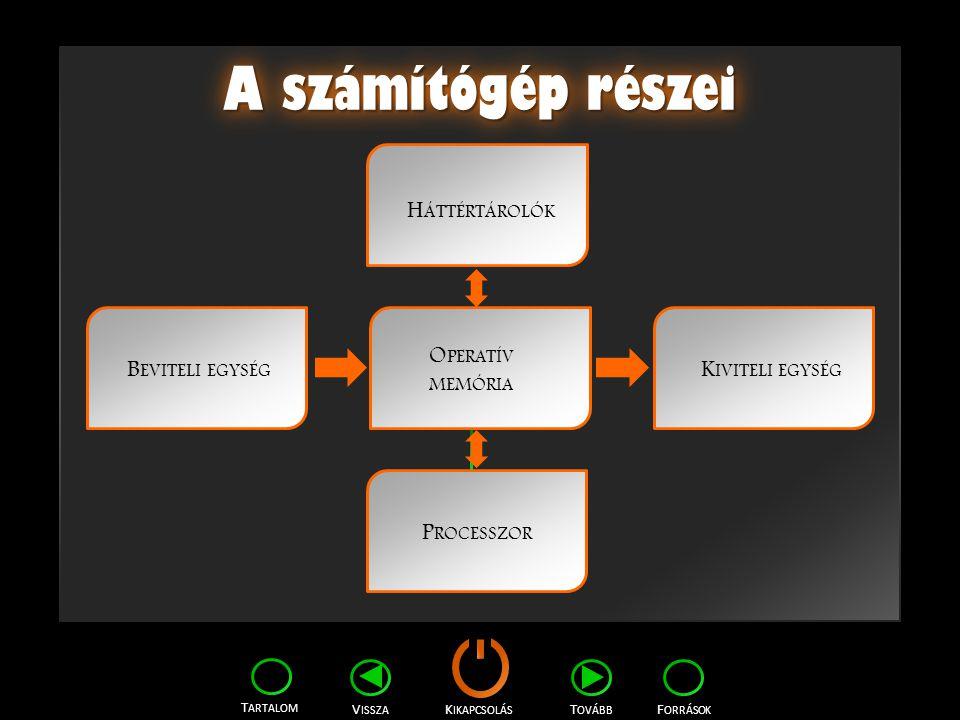A számítógép részei Például: a monitor Háttértárolók Operatív memória