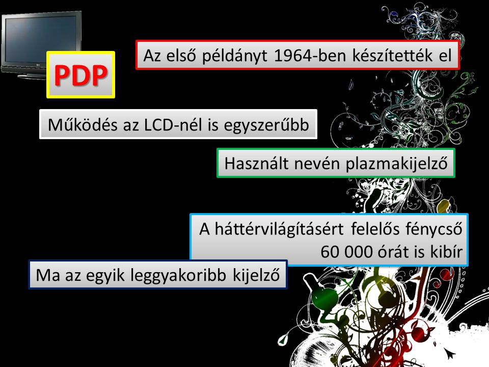 PDP Az első példányt 1964-ben készítették el