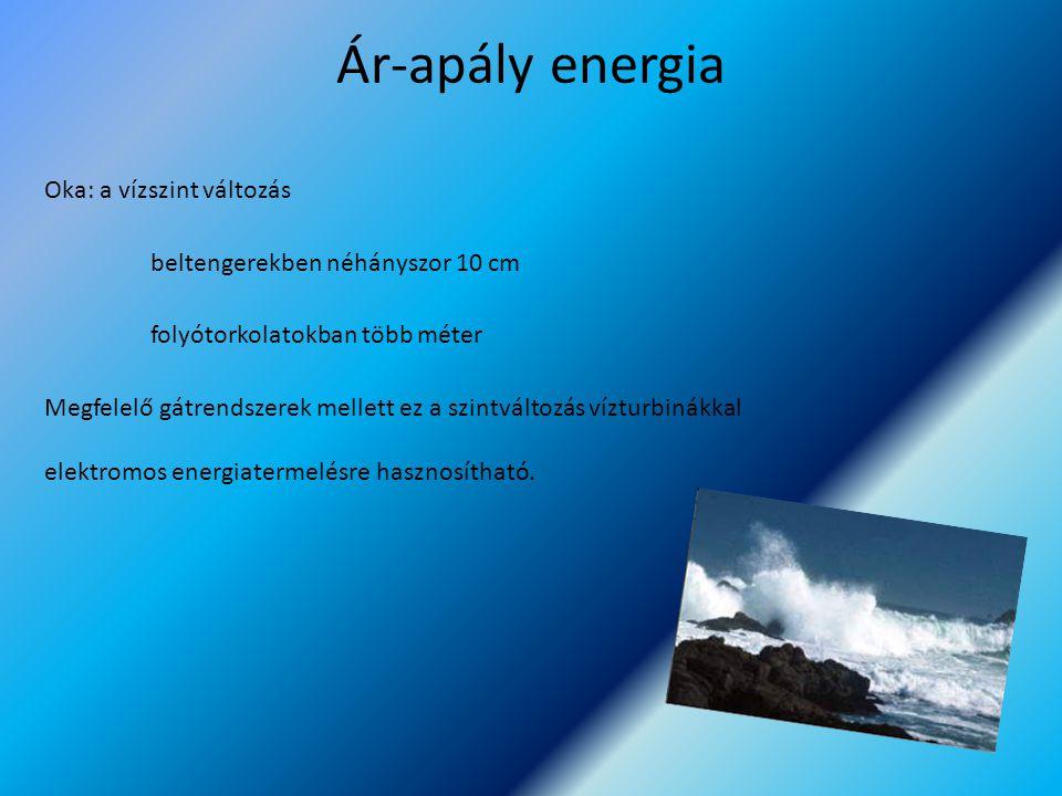 Ár-apály energia Oka: a vízszint változás