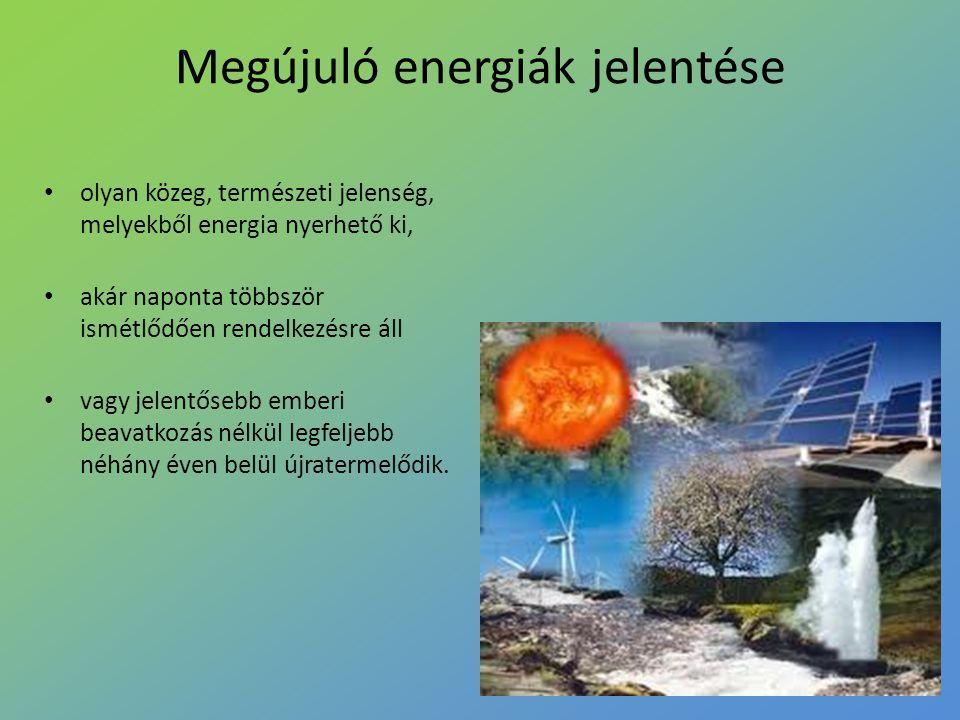 Megújuló energiák jelentése