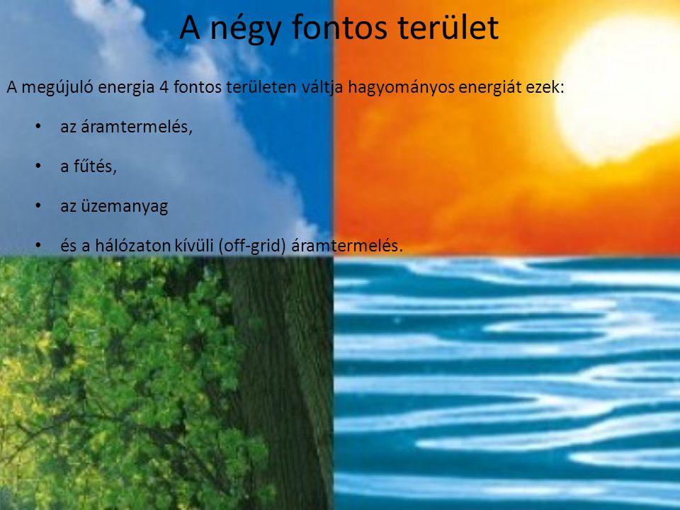 A négy fontos terület A megújuló energia 4 fontos területen váltja hagyományos energiát ezek: az áramtermelés,