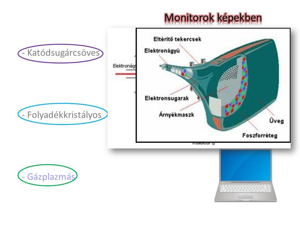 Monitorok képekben - Katódsugárcsöves - Folyadékkristályos