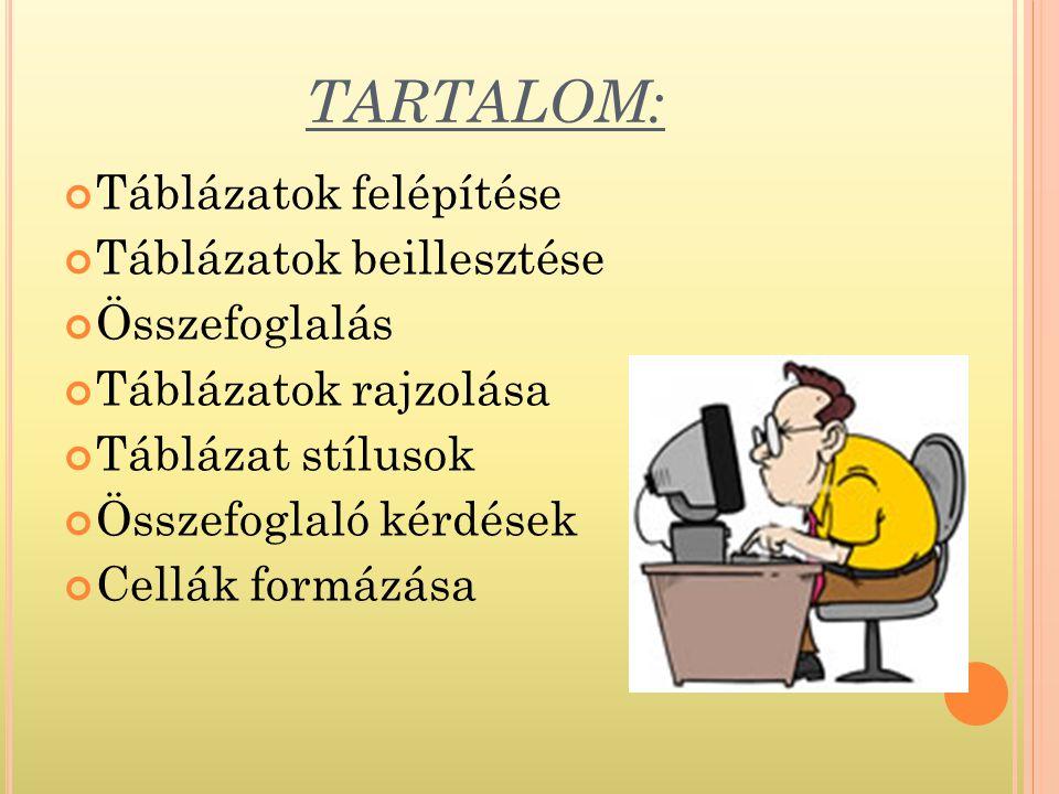 TARTALOM: Táblázatok felépítése Táblázatok beillesztése Összefoglalás