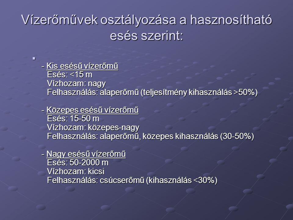 Vízerőművek osztályozása a hasznosítható esés szerint: