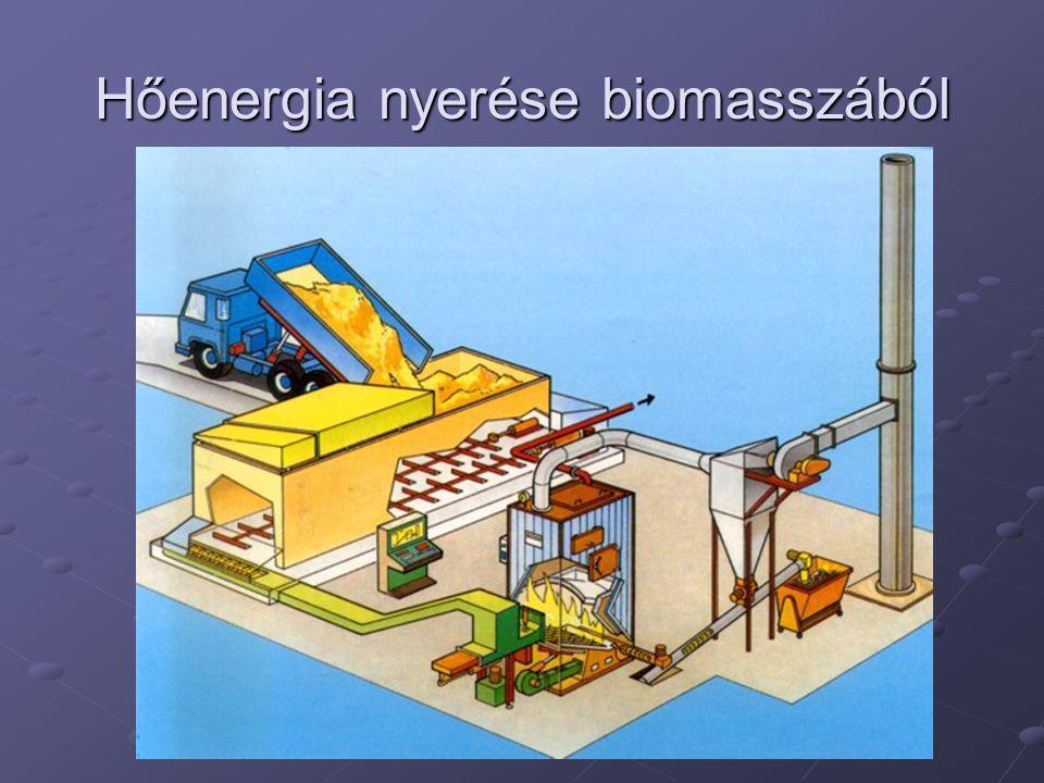 Hőenergia nyerése biomasszából