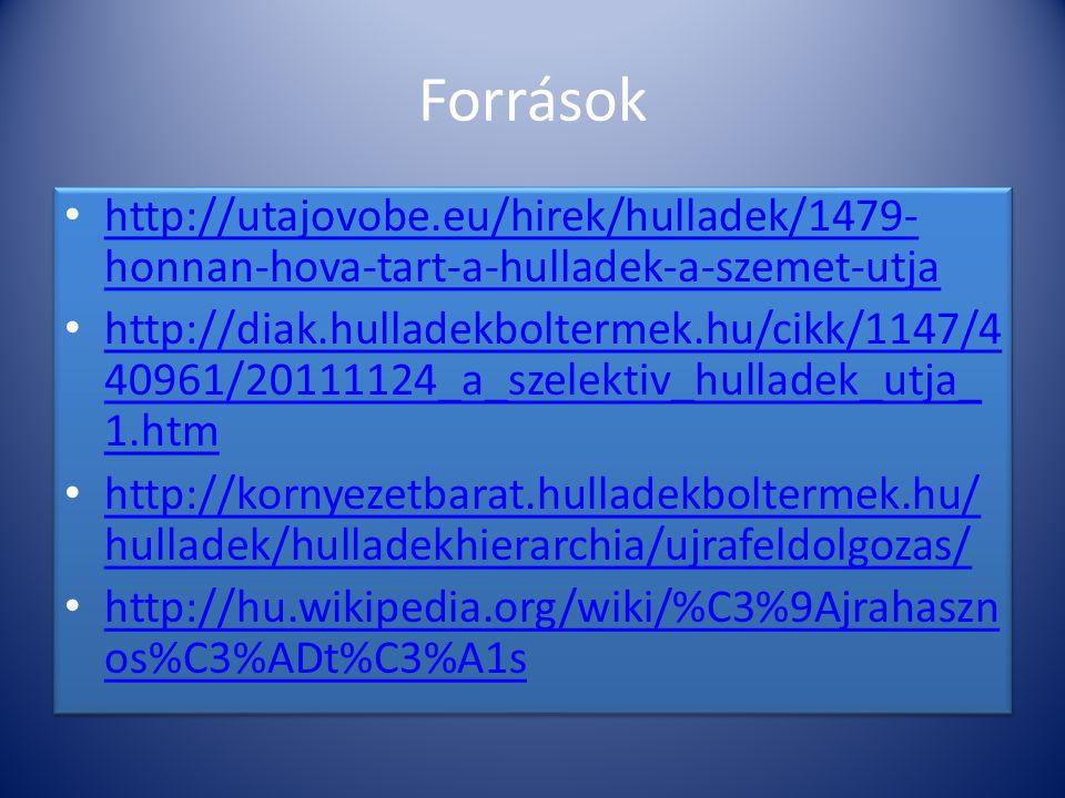 Források http://utajovobe.eu/hirek/hulladek/1479-honnan-hova-tart-a-hulladek-a-szemet-utja.