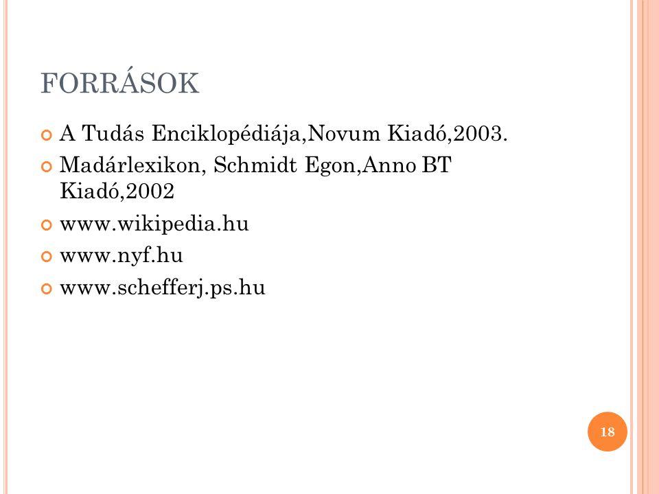 FORRÁSOK A Tudás Enciklopédiája,Novum Kiadó,2003.