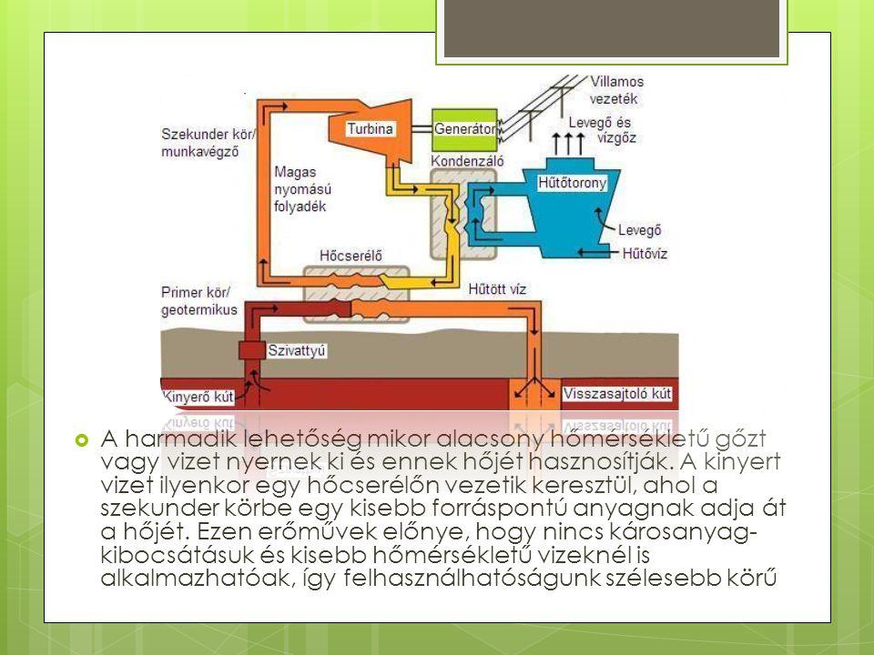 A harmadik lehetőség mikor alacsony hőmérsékletű gőzt vagy vizet nyernek ki és ennek hőjét hasznosítják.