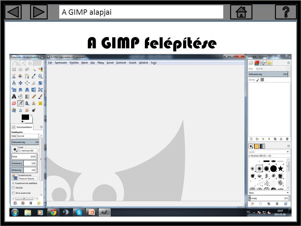 A GIMP felépítése