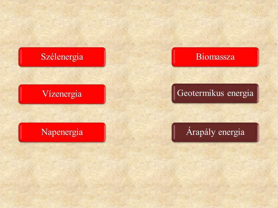Szélenergia Vízenergia Napenergia Biomassza Geotermikus energia Árapály energia
