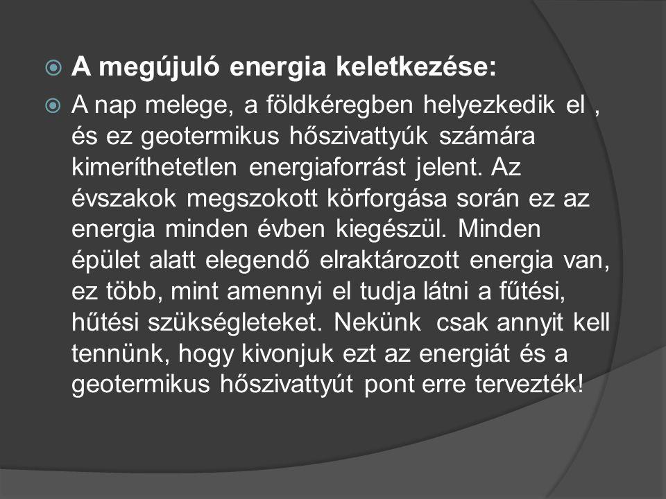 A megújuló energia keletkezése: