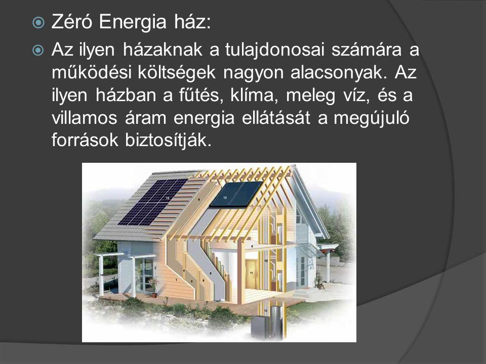 Zéró Energia ház: