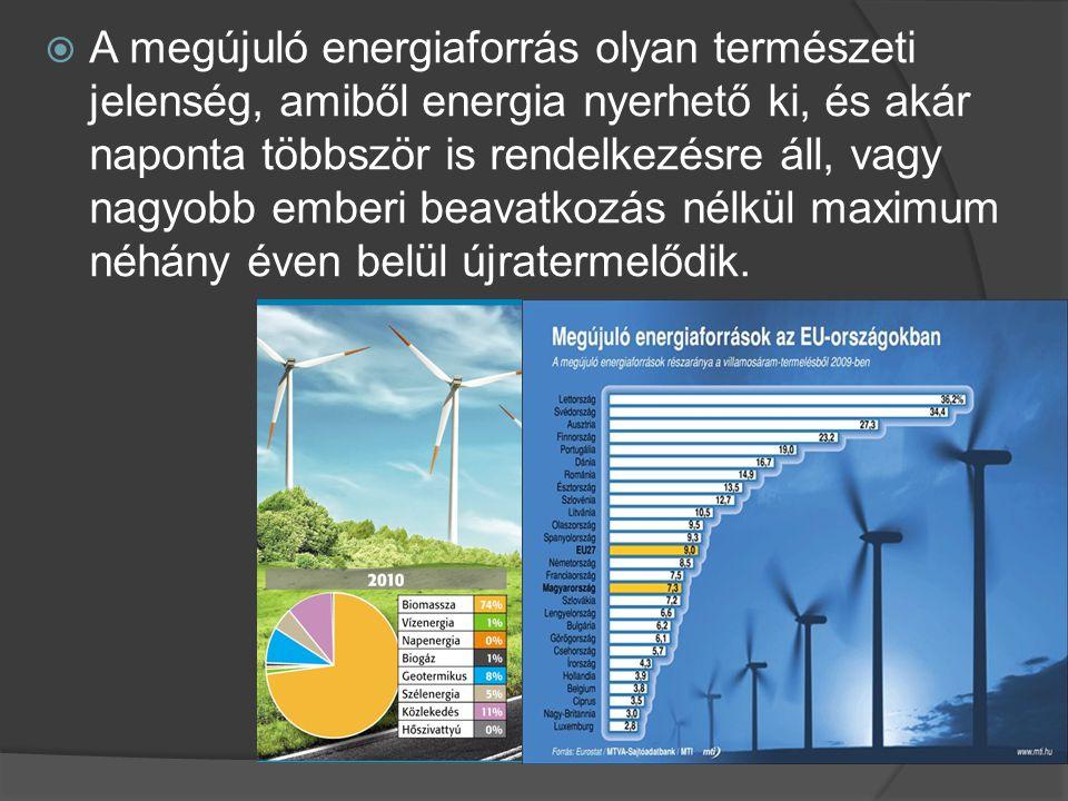A megújuló energiaforrás olyan természeti jelenség, amiből energia nyerhető ki, és akár naponta többször is rendelkezésre áll, vagy nagyobb emberi beavatkozás nélkül maximum néhány éven belül újratermelődik.