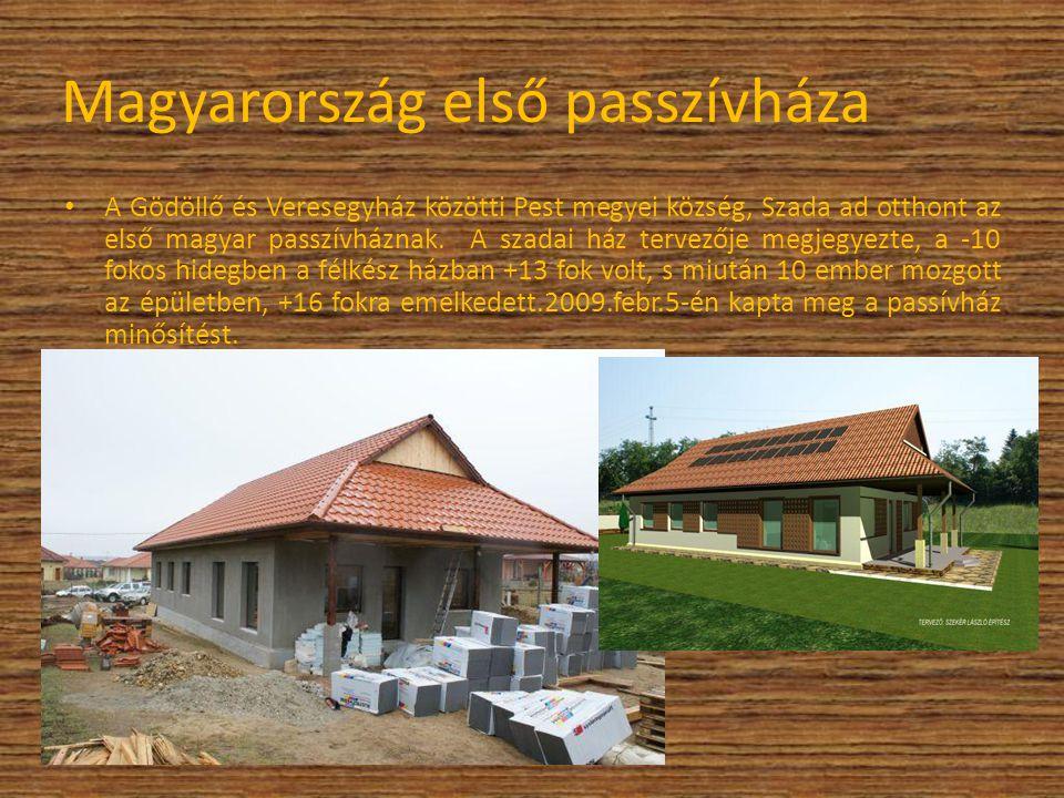 Magyarország első passzívháza