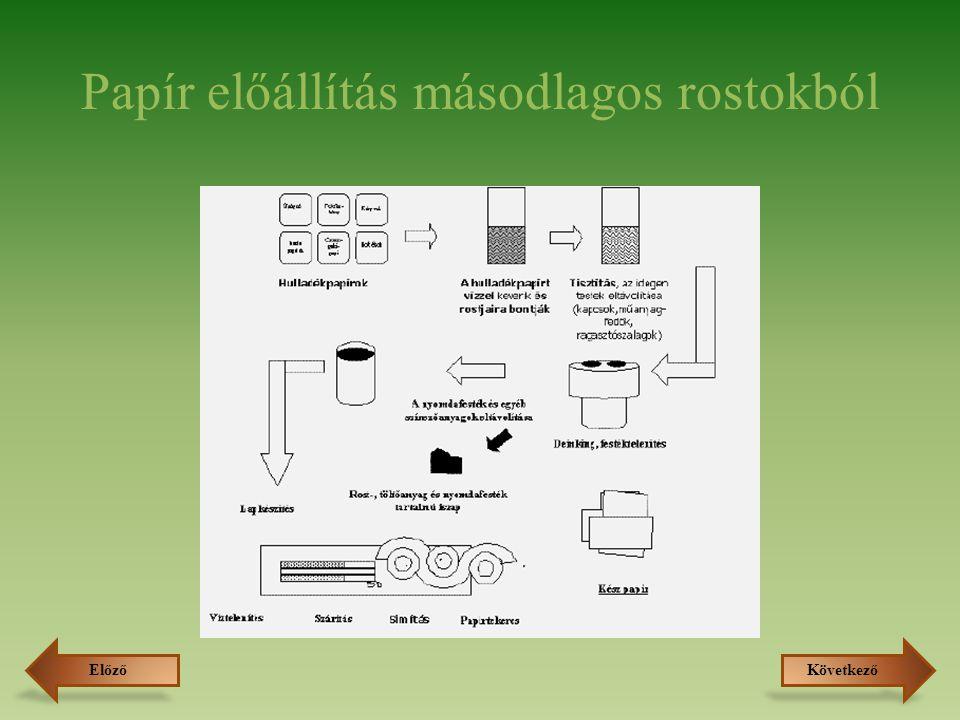 Papír előállítás másodlagos rostokból
