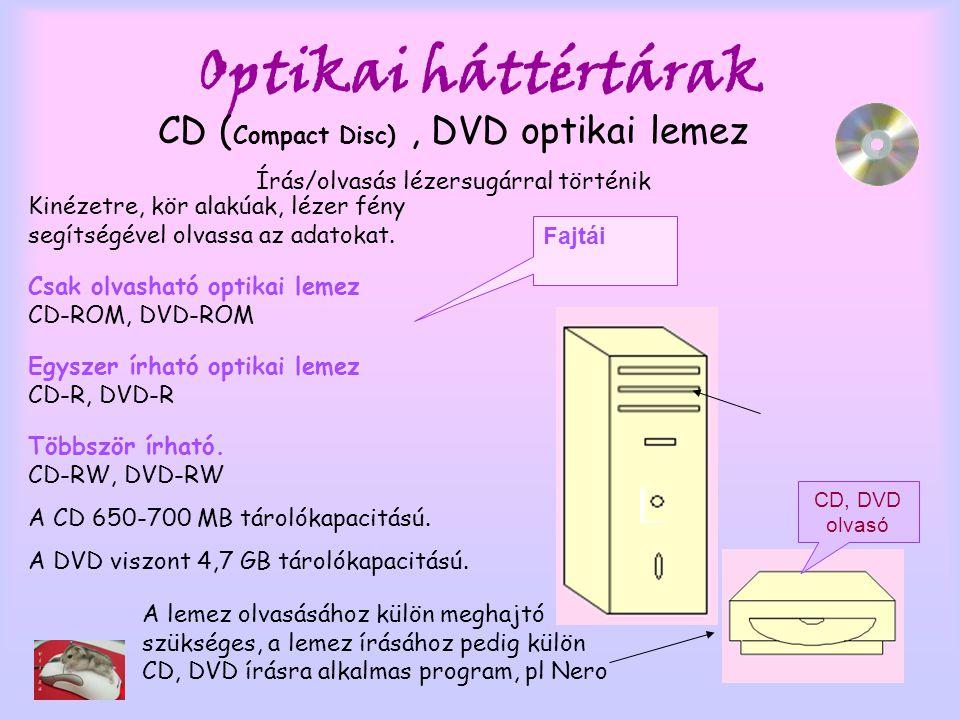 Optikai háttértárak CD (Compact Disc) , DVD optikai lemez