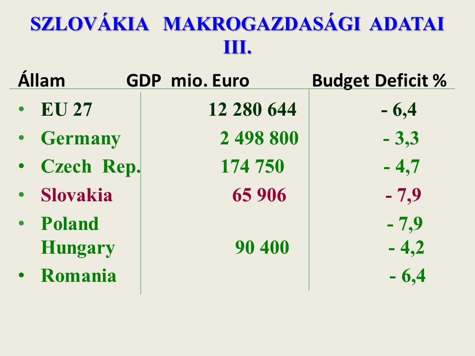 SZLOVÁKIA MAKROGAZDASÁGI ADATAI III.