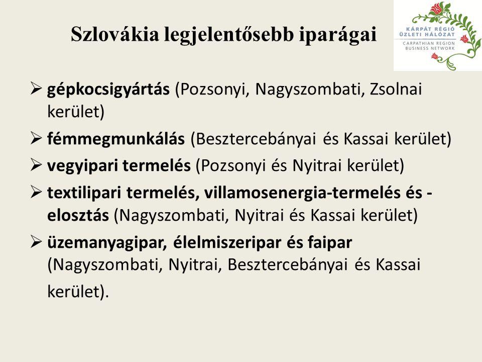 Szlovákia legjelentősebb iparágai