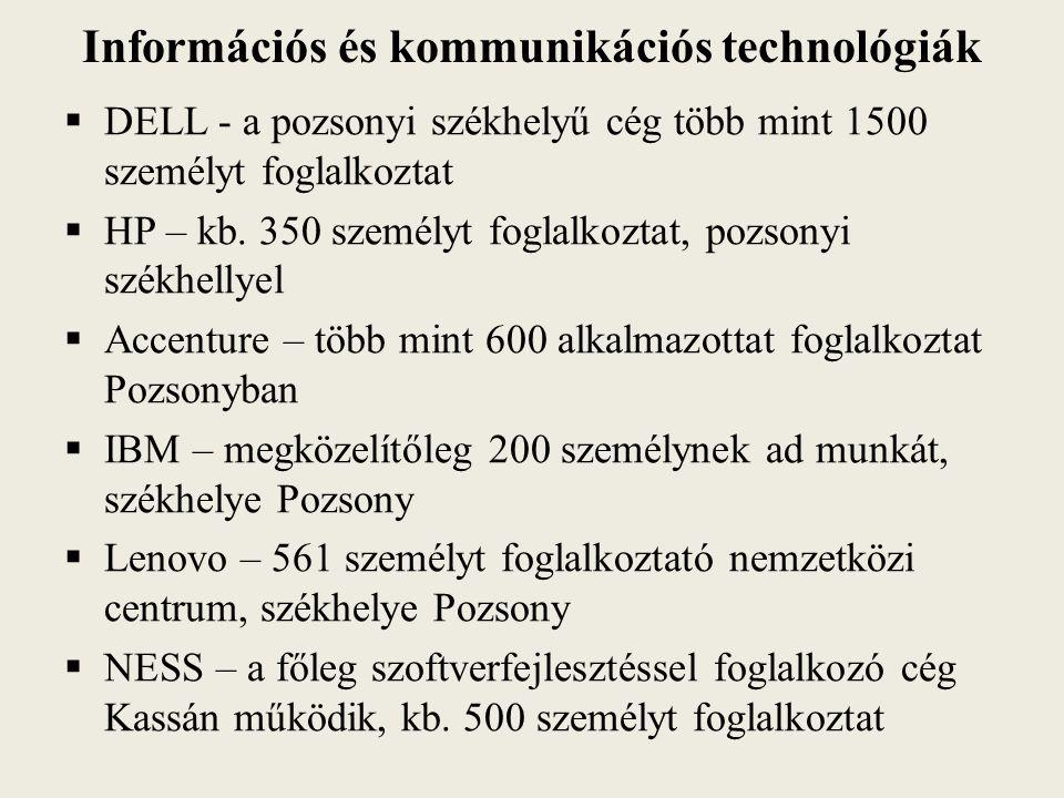 Információs és kommunikációs technológiák